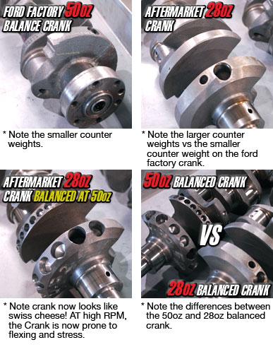 Short Block Vs Long Block >> High Performance Horsepower Crate Engines Long Blocks